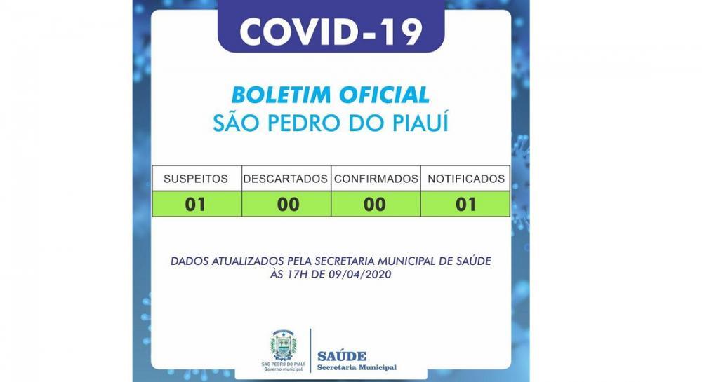 Coronavírus | São Pedro registra primeiro caso suspeito pela secretaria de Saúde