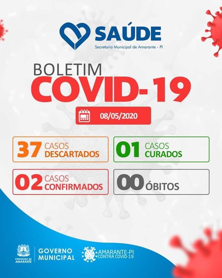 Prefeito informa que casos de Covid-19 caem de 3 para 2 em Amarante