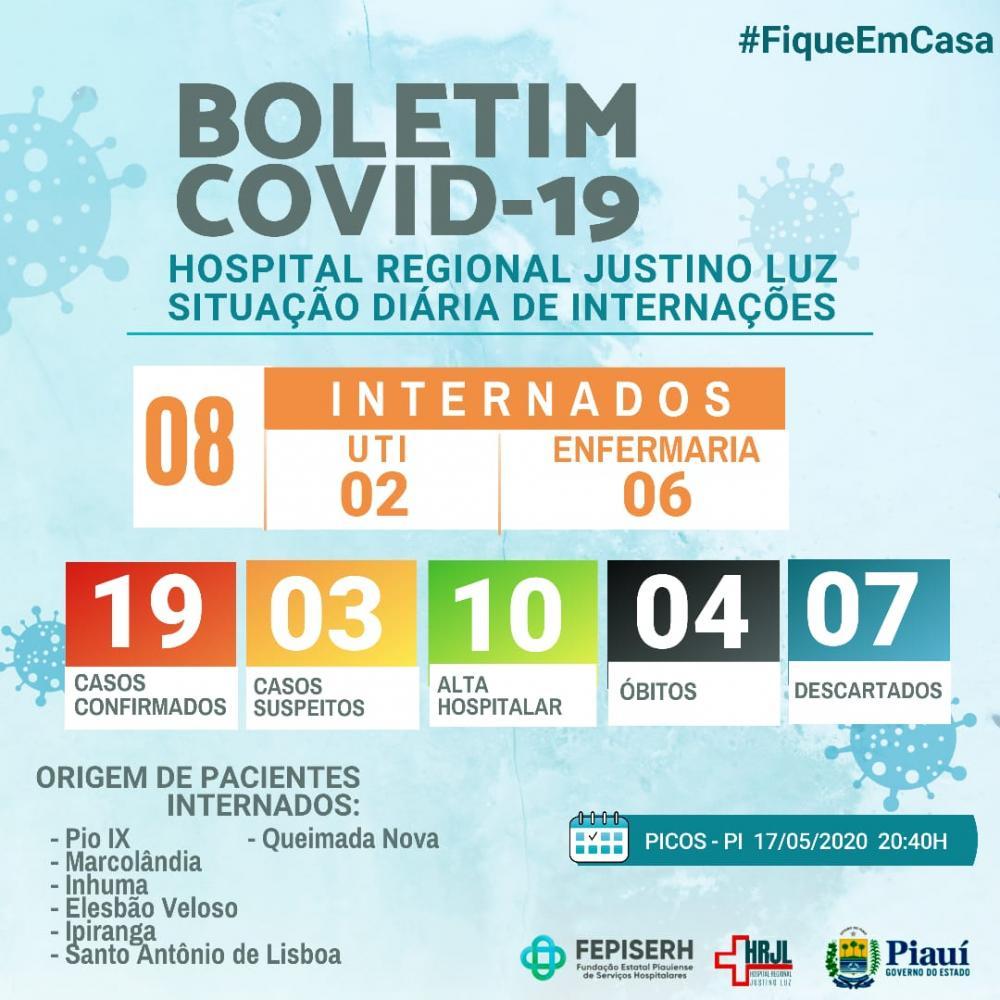 Oito pacientes estão internados na área covid do Hospital Regional Justino Luz de Picos