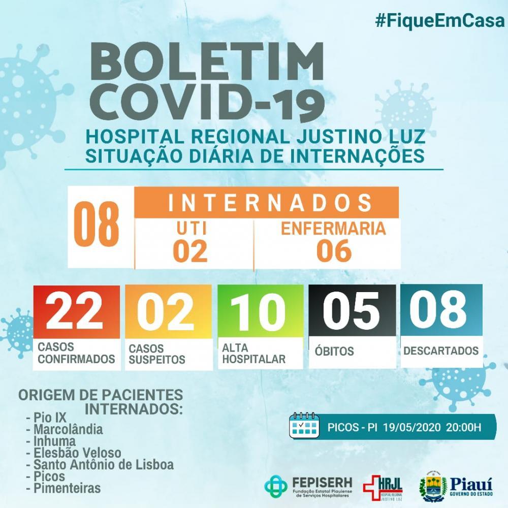 HRJL de Picos registra oito pacientes internados na área covid