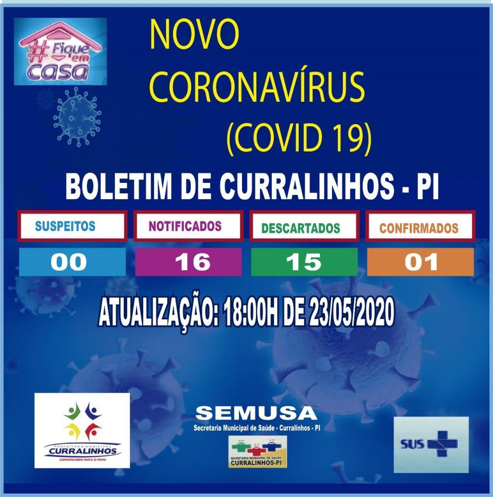 Curralinhos confirma primeiro caso positivo do novo coronavírus