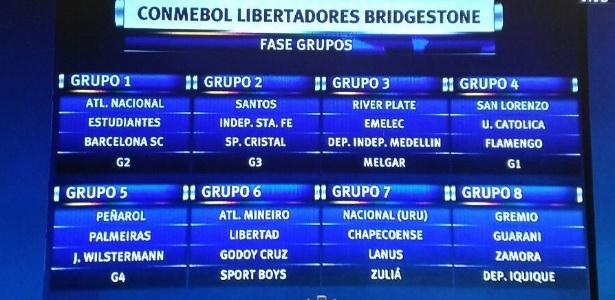 Sorteio dos grupos da Libertadores-2017 dificulta vida de Flamengo e Botafogo