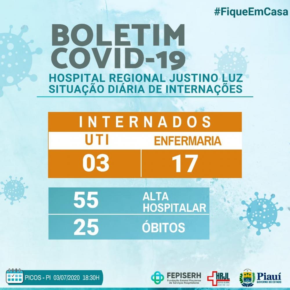 Covid-19: Hospital Regional de Picos registra três pacientes internados na UTI