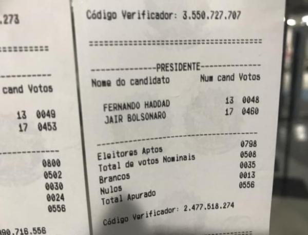 Boletins com resultados das urnas no Japão foram divulgados nas redes sociais (Imagem: Divulgação)