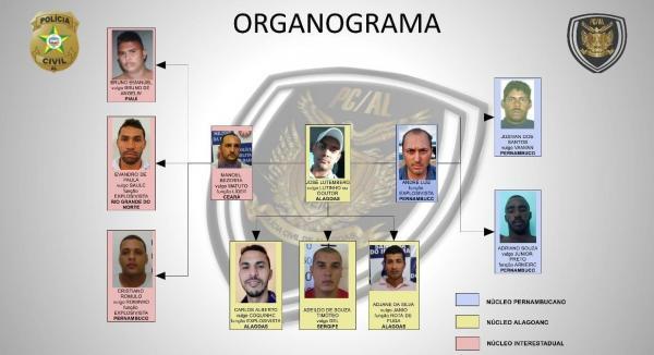 Piauiense natural de Água Branca morto em operação policial em Alagoas ameaçou de morte o deputado federal Fábio Abreu