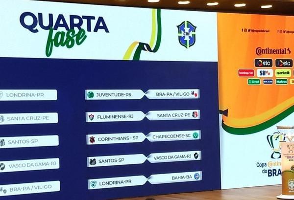 Copa do Brasil: definidos os confrontos da quarta fase; saiba