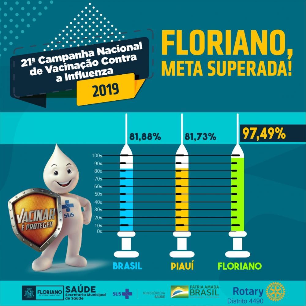 Floriano, meta superada!