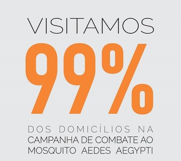 São Pedro PI   Prefeitura presta contas e demonstra dados positivos durante audiência pública