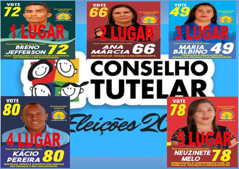Lagoa do Sítio - Confira o resultado da eleição para Conselheiro Tutelar